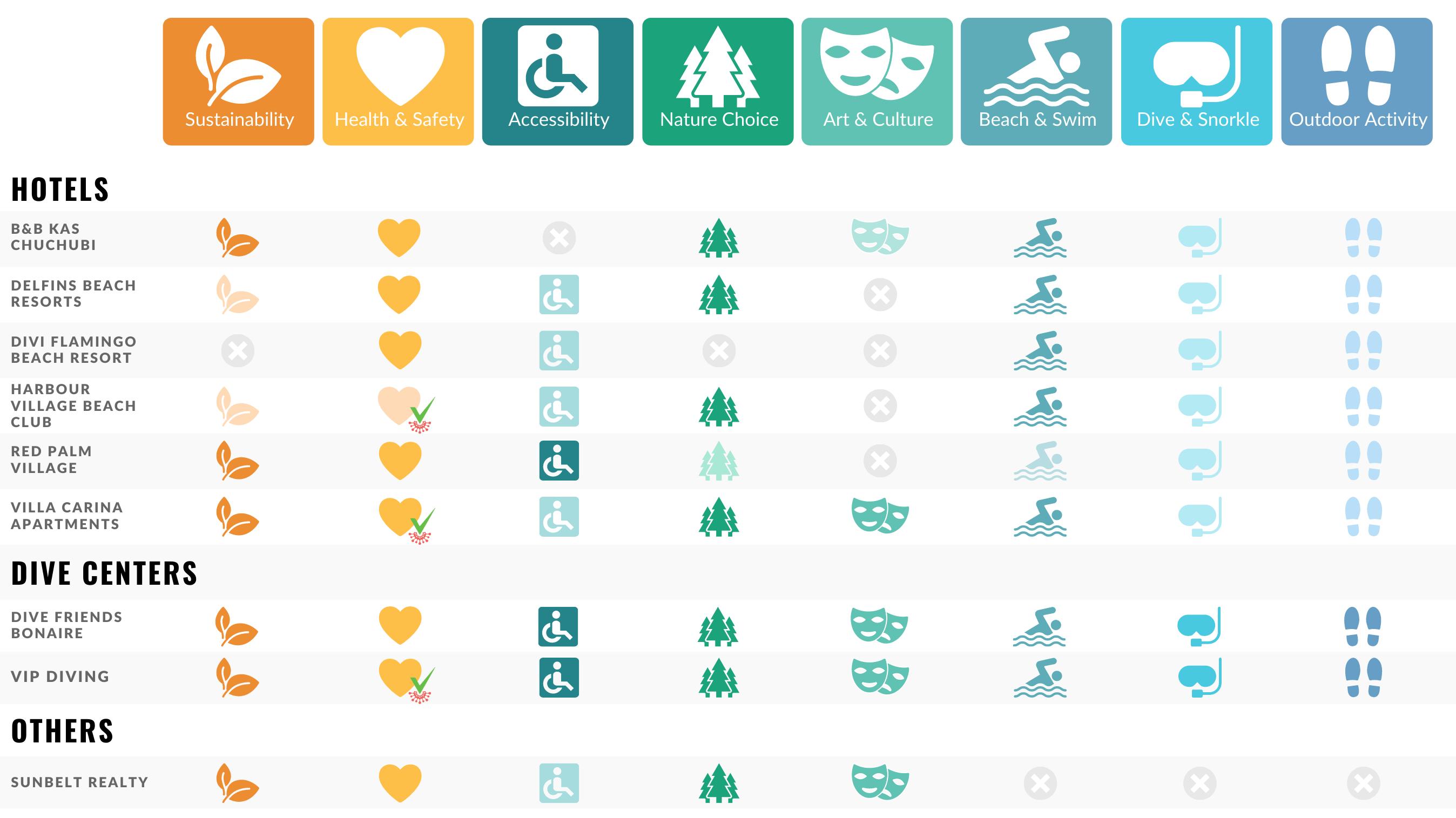 Business Comparison Chart